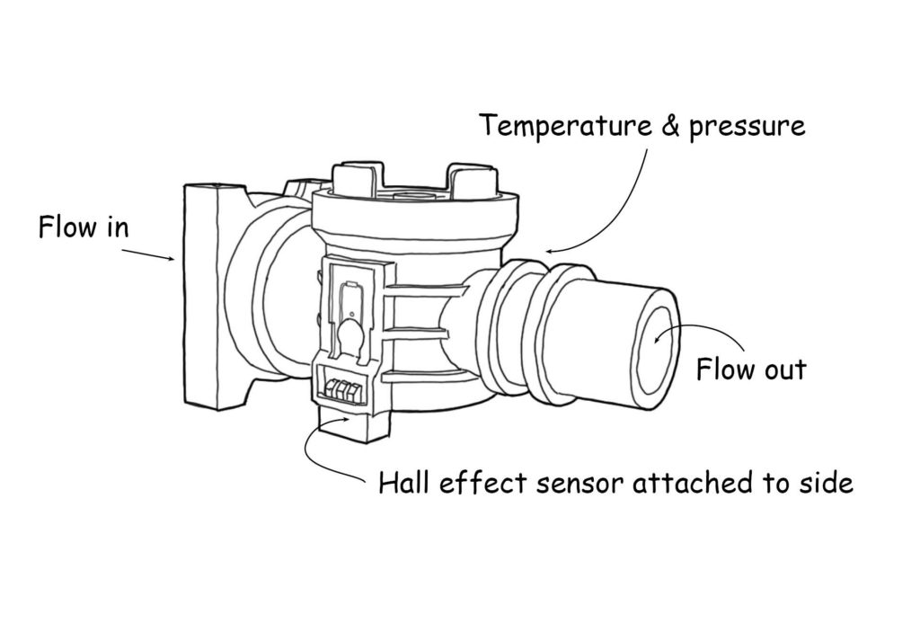 Flow sensor paddle type