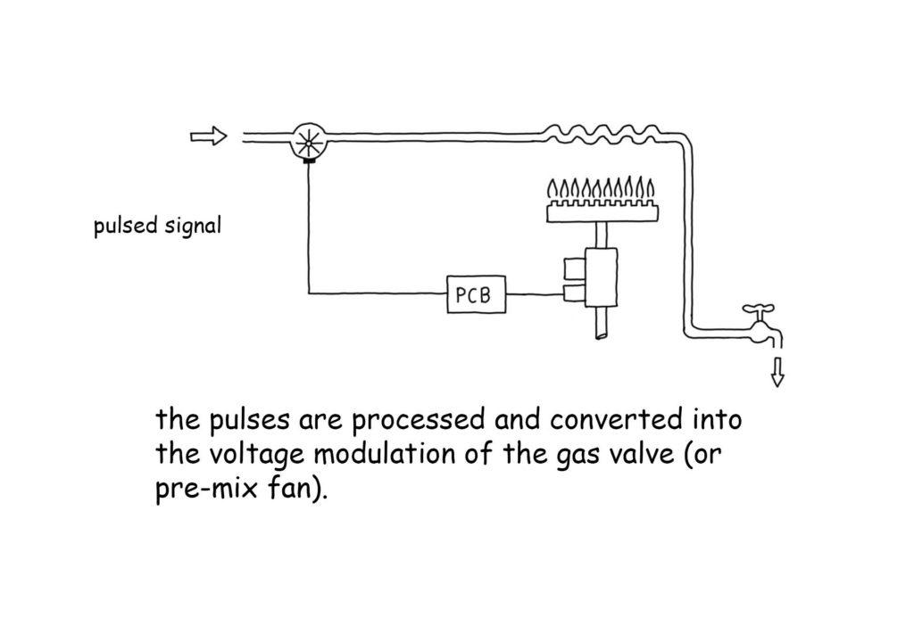 Flow sensor Glow-worm 30 cxi. wiring diagram
