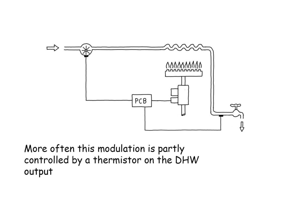 Flow sensor Glow-worm 30 cxi. wiring diagram, showing thermistor control