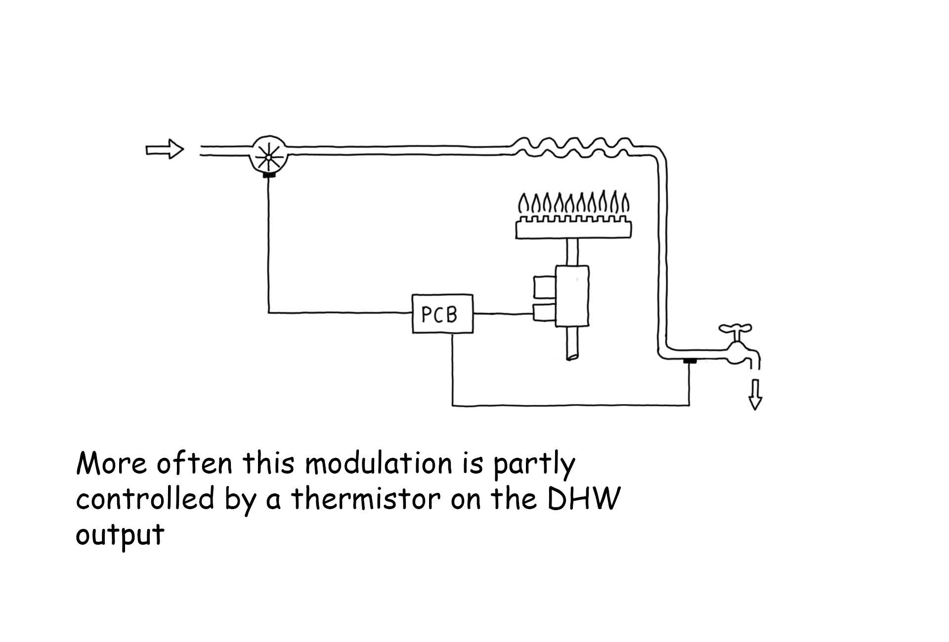 Flow Sensor Used Glow Worm 30 Cxi Thermistors Wiring In Parallel Diagram Showing Thermistor Control
