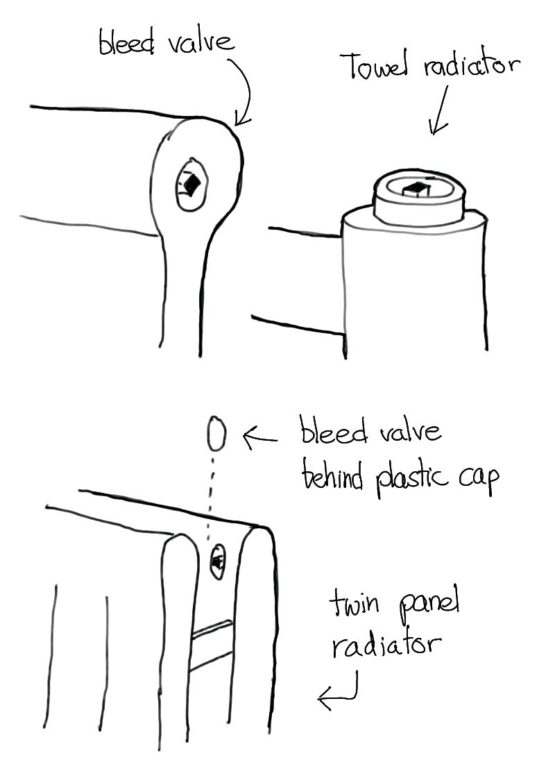 How to bleed a radiator |